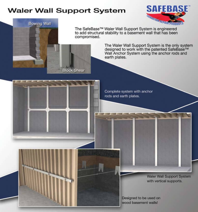 Waler Wall Support System