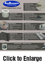 Crawl space Waterproofing Products