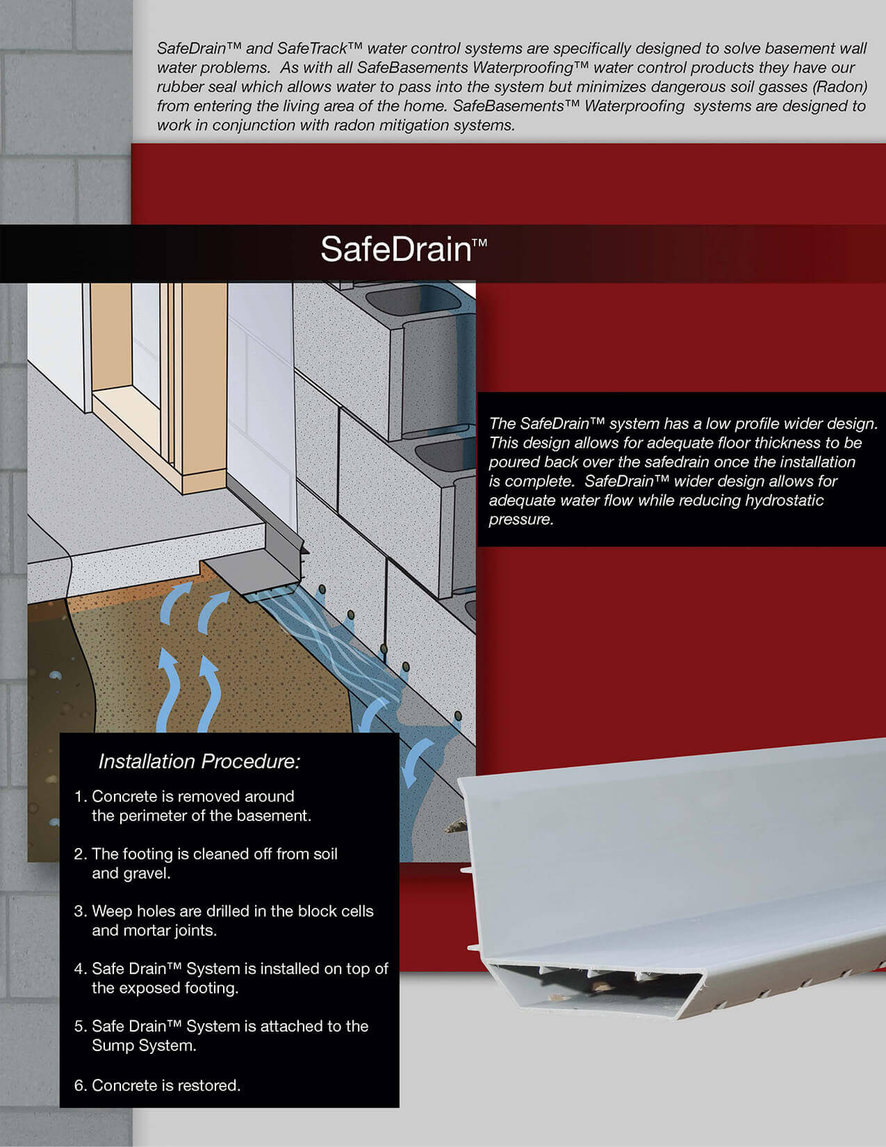 Safedrain Waterproofing System Basement Drainage