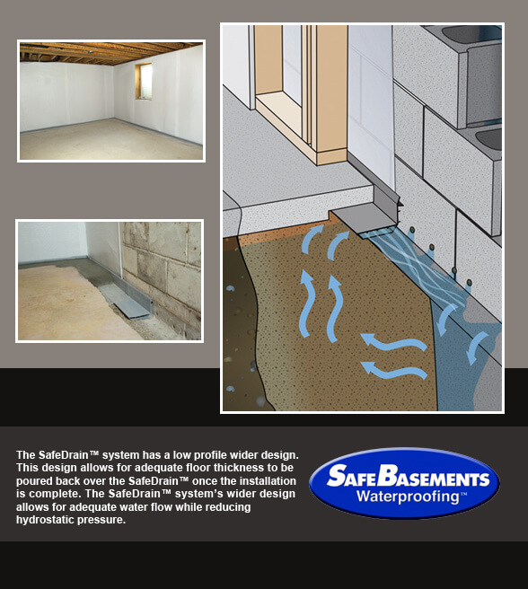 basement waterproofing wet basement basement moisture